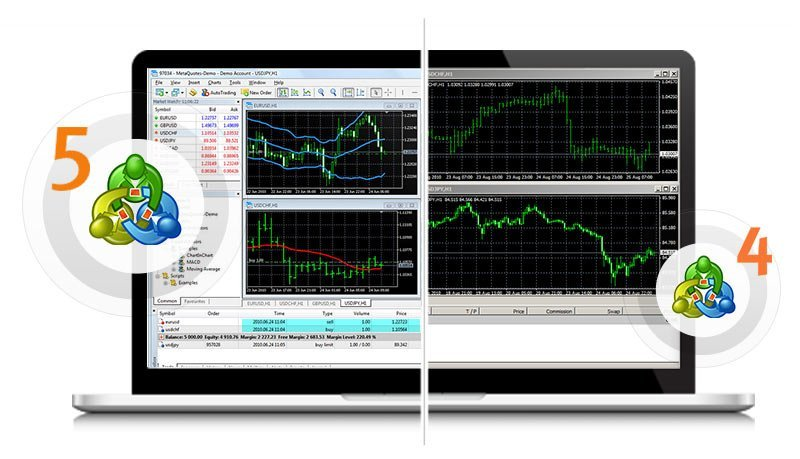 обзор metatrader4 vs metatrader5