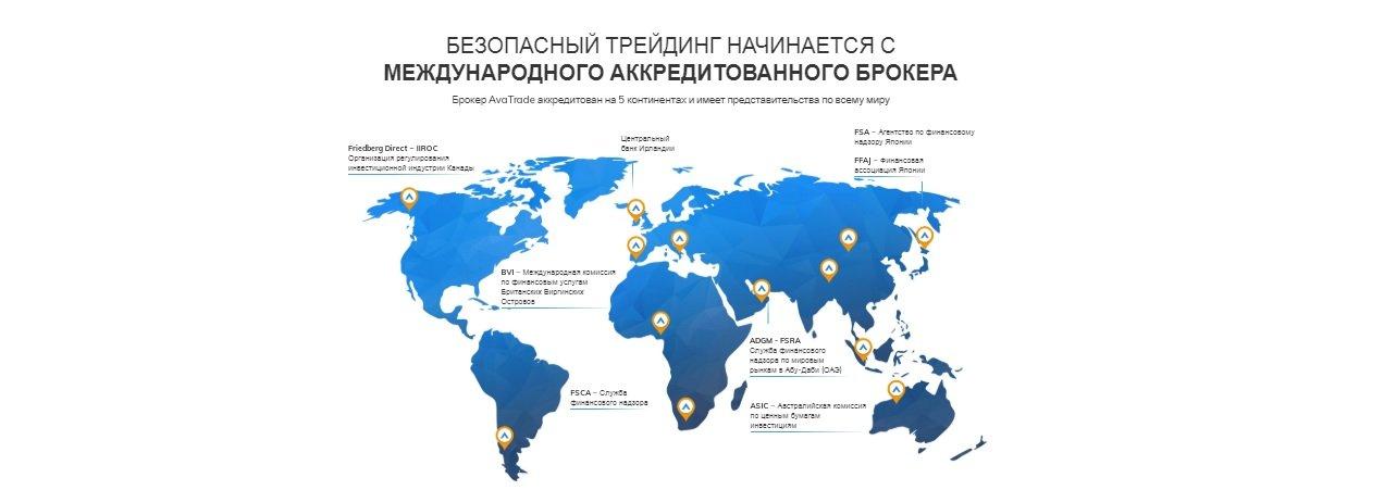 обзор компании AvaTrade