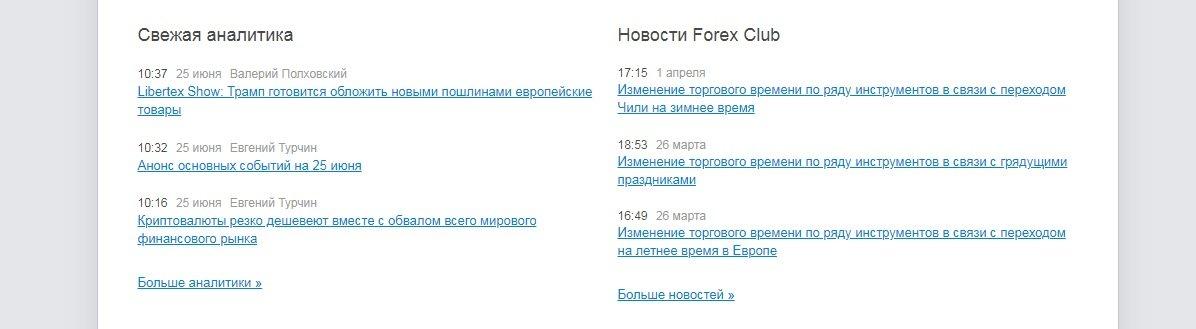 новости и аналитика forex club