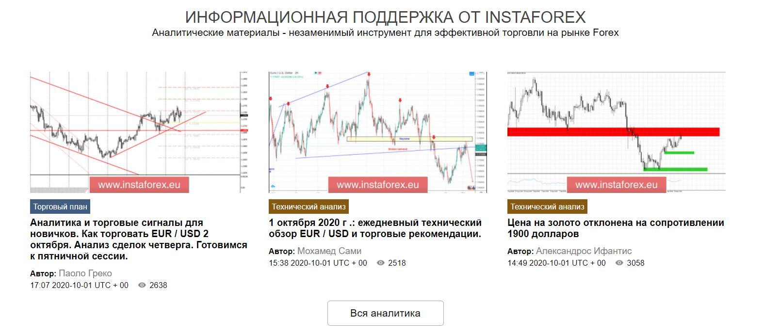 аналитика и новости от instaforex