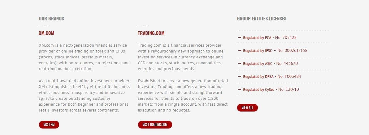 торговые условия tradingpoint