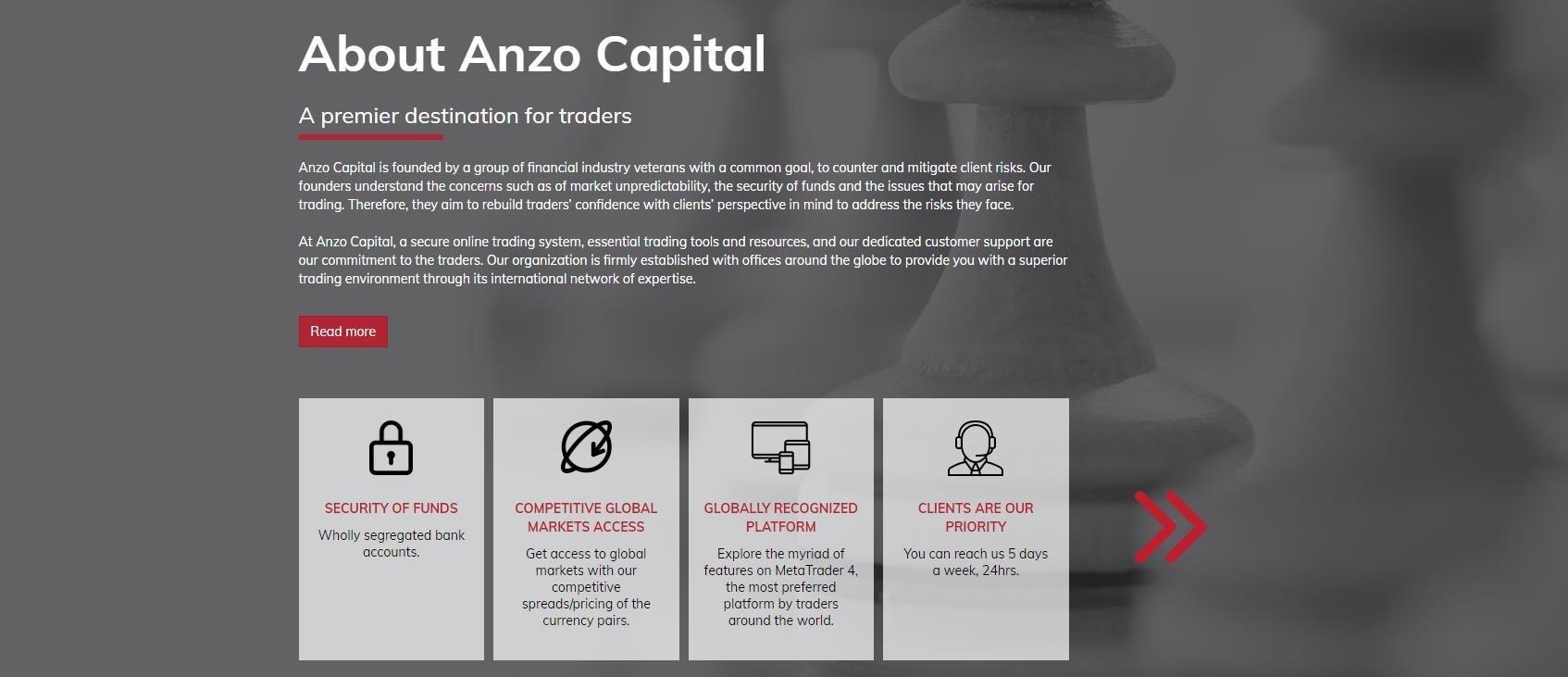 торговые условия anzo capital