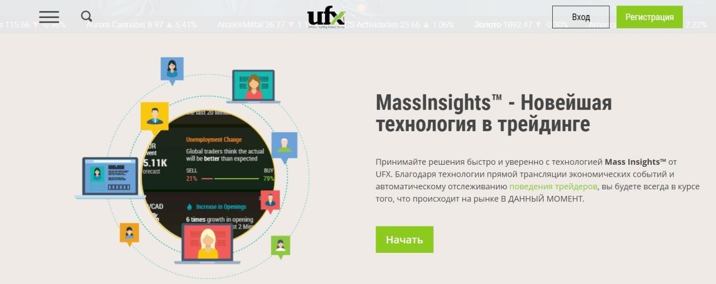 ufxmarkets обзор компании